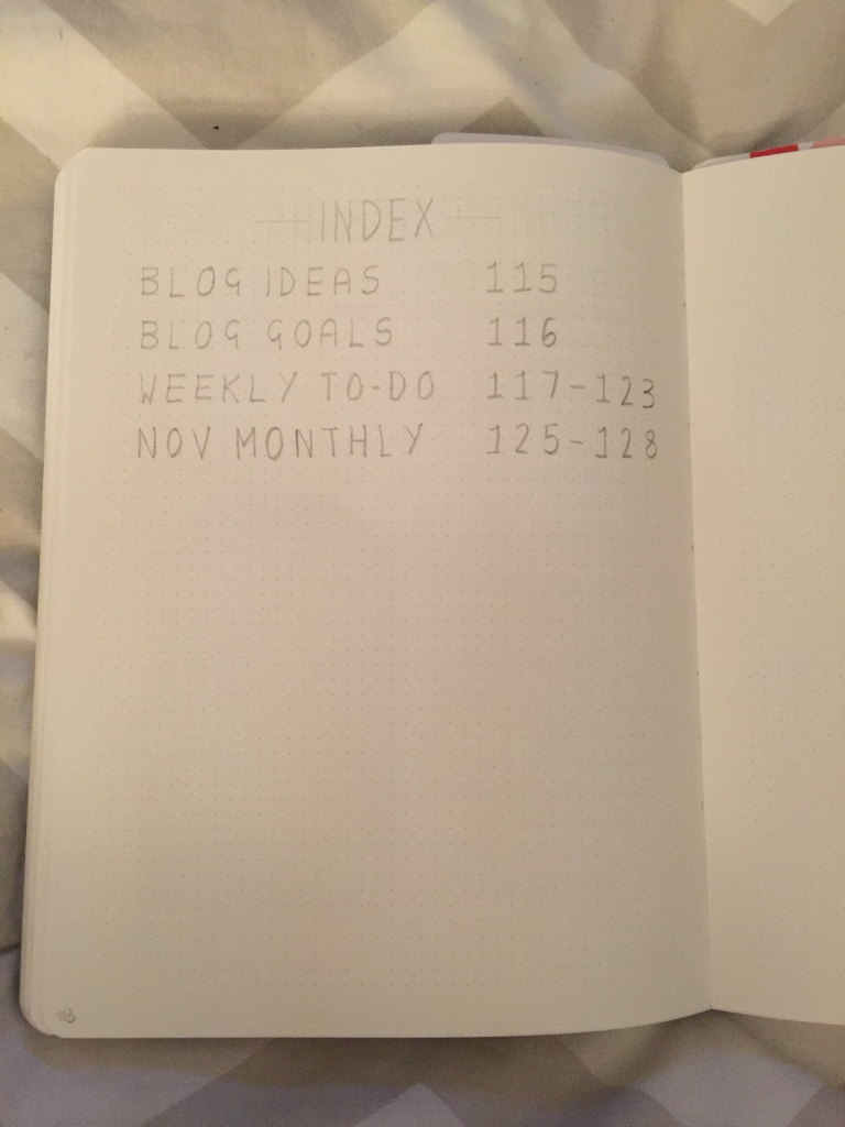 November Setup 11 Index | November 2015