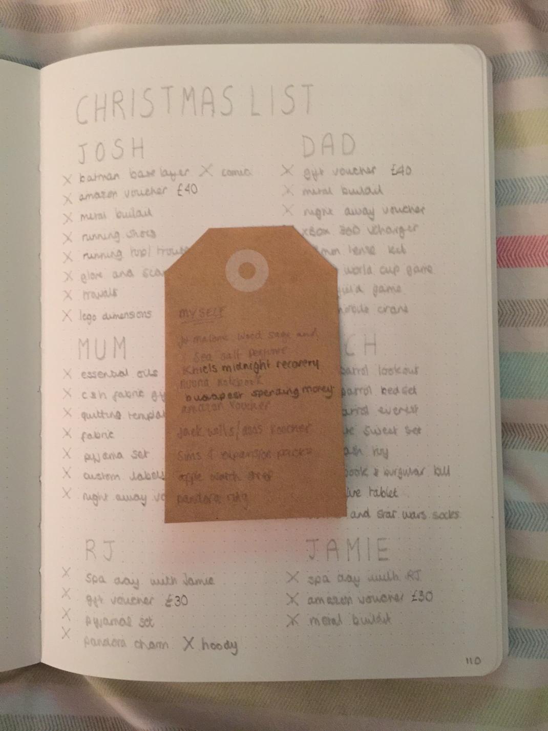 Christmas Gift List - November 2015